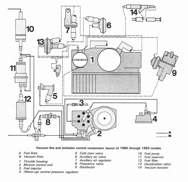 porsche 911 sc wiring diagram porsche image wiring 1978 porsche 911 sc wiring diagram wiring diagram on porsche 911 sc wiring diagram
